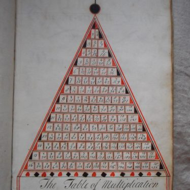 A table of multiplication and division in red and black ink. | Warwickshire County Record Office reference CR2539