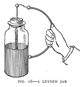 A Leyden Jar, like that used by John Wesley. | Sourced from Project Gutenberg, 'The Story of Great Inventions', Elmer Ellsworth Burns.