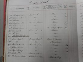 Rate Book for 1843 Showing James Brown as Owner & Occupier of 9, George Street. | Warwickshire County Record Office reference DR514/98