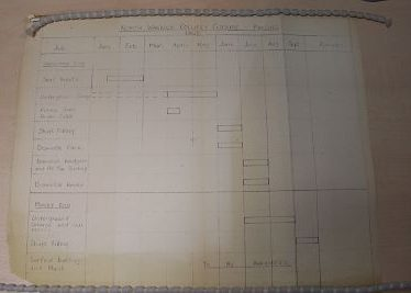 The North Warwick Colliery Closure Phasing Plan, 1965